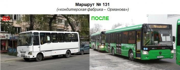 В Алматы закупят еще более 500 новых автобусов
